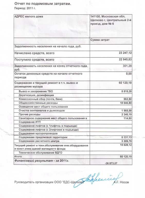 Смета расходов на дом